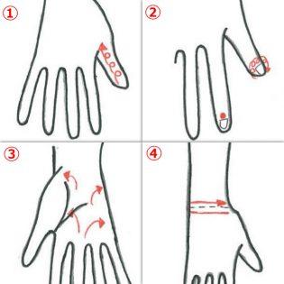 爪から指の根元へと円を描くようにさする。 爪の周りをクルクルもみほぐし、爪の下を圧迫。 掌をもみほぐす。 手首の関節部分をさする。